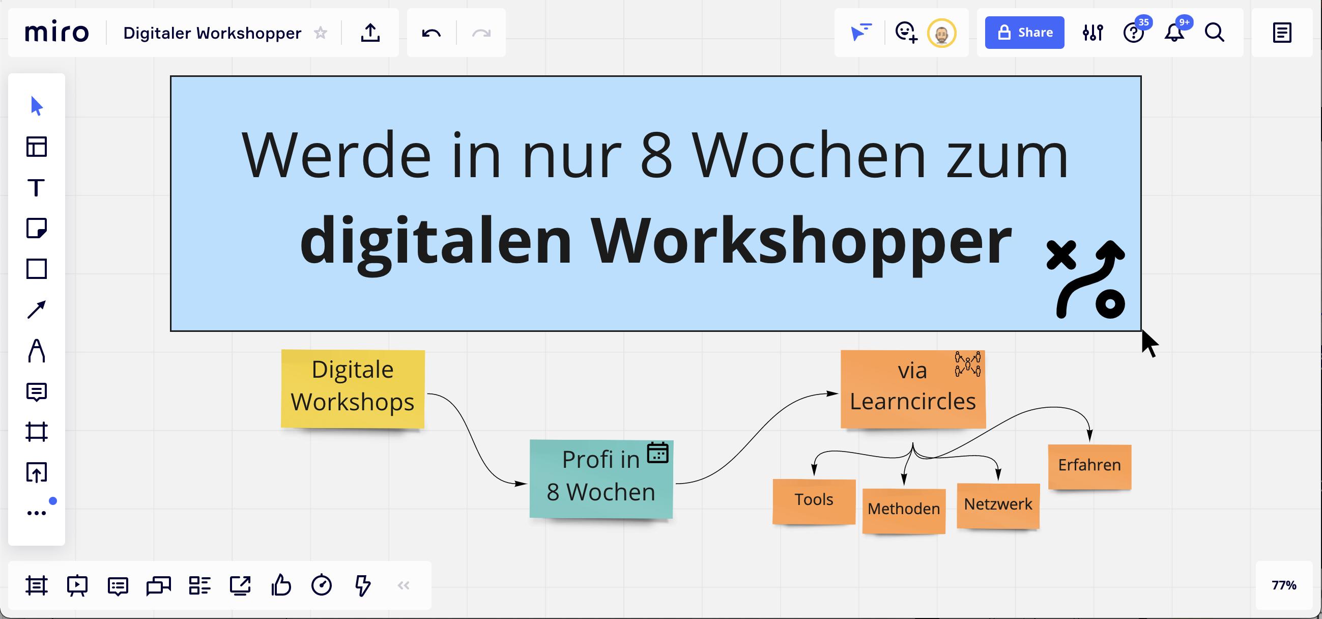 WS_Digitaler_Workshopper
